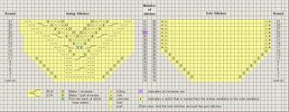 Scheherazade_toe_chart_2_2