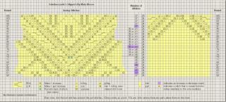Scheherazade_chart_3_fb_revised