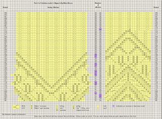 Scheherazade_chart_4_fb