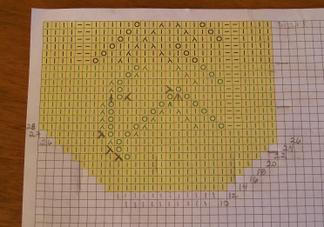 Toe_chart